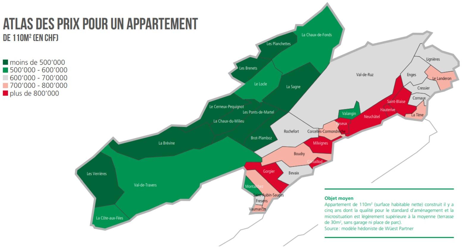 evolution des prix au m2 appartement ppe neuchatel 2020