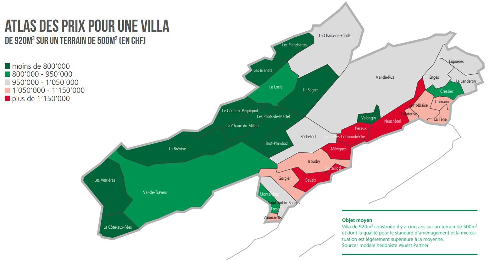 evolution des prix au m2 villa neuchatel 2020