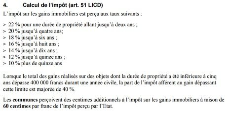 impot gain immobilier fribourg