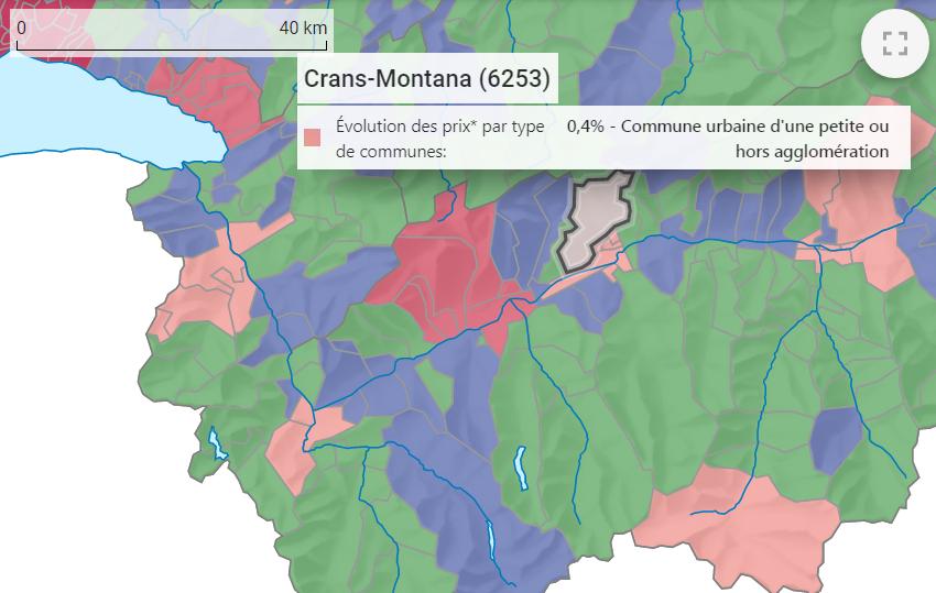 evolution prix m2 appartement crans montana 2021