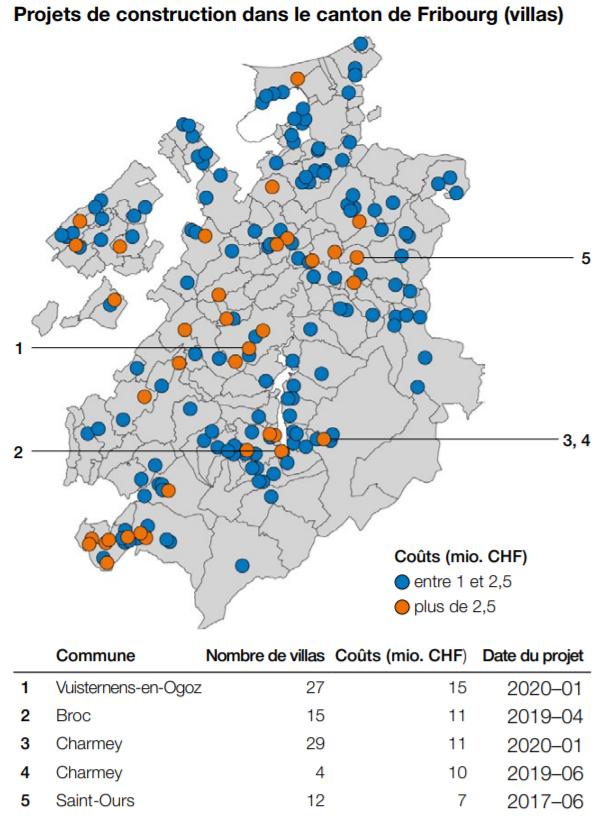 cartographie nombre projet de construction maison fribourg 2021