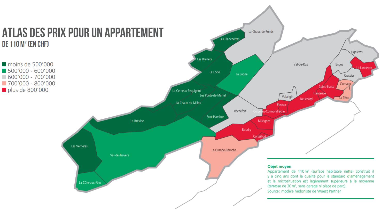indice des prix m2 appartement neuchatel 2021